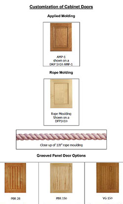 Customization of Kitchen Cabinet Doors